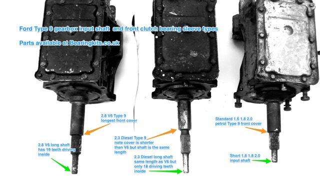 How To Tell What Ford Type 9 Gearbox You Have