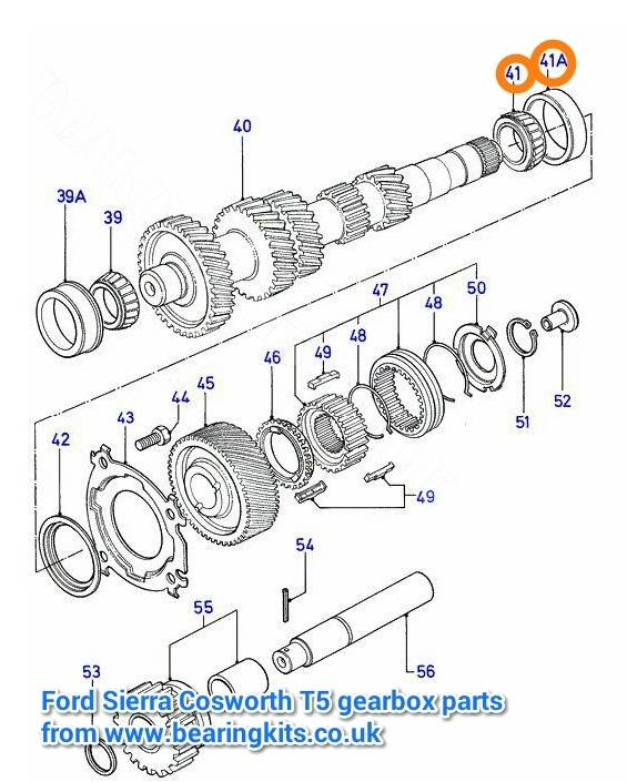 Ford Gearbox Parts
