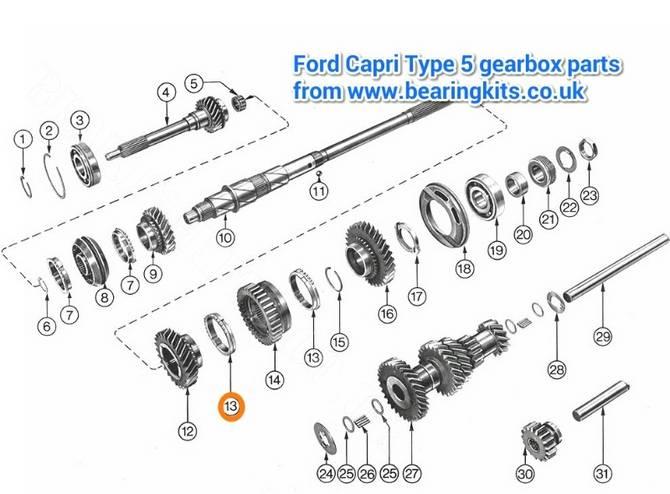 Ford Transit  Speed Jnd Gear Synchro Ring