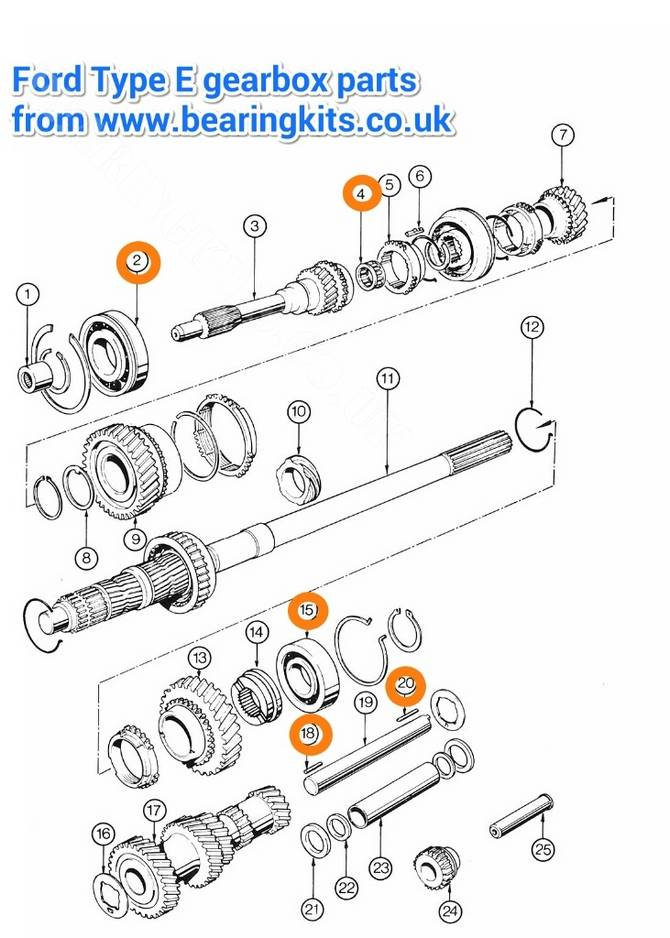 Image Result For Ford Courier Gearbox Diagram