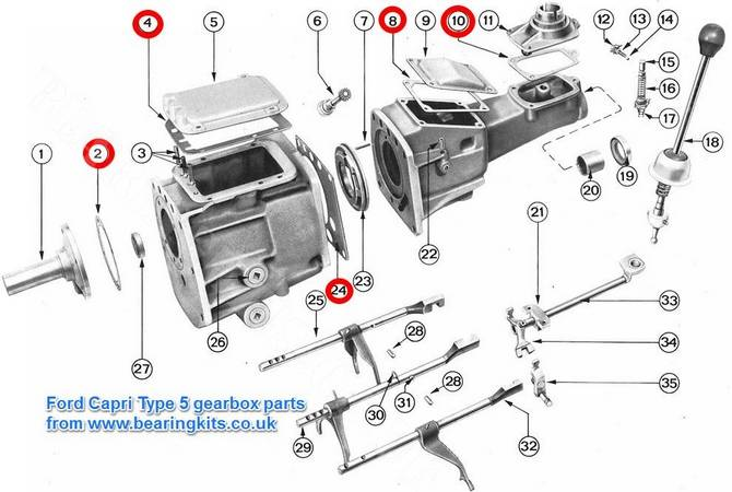 ford gearbox parts - ford type 5 gearbox parts