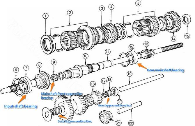 Gearbox drawings in addition Zf 4hp22 4hp24 further Id22 further 5hp24aSCH2 further Kahles K624i 6 24x56 Beleuchtet Absehen Mil4. on zf transmission